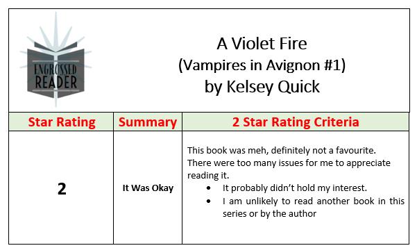 A Violet Fire Rating
